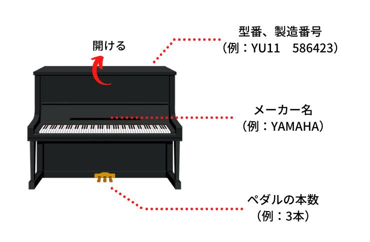 アップライトピアノの品番、製造番号