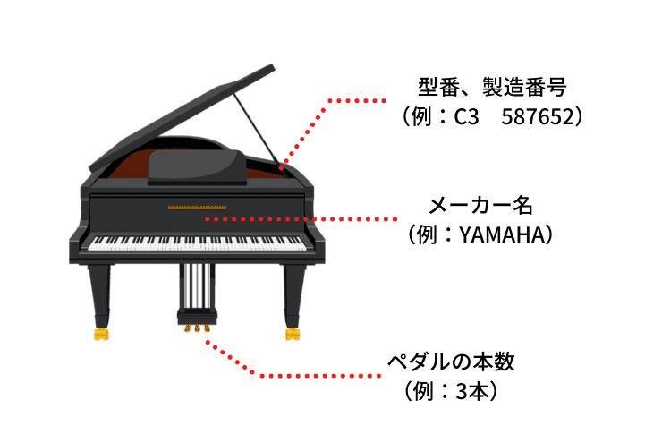 グランドピアノの品番、製造番号