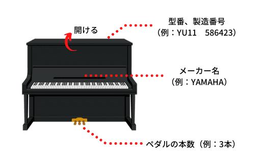 アップライトピアノの撮影