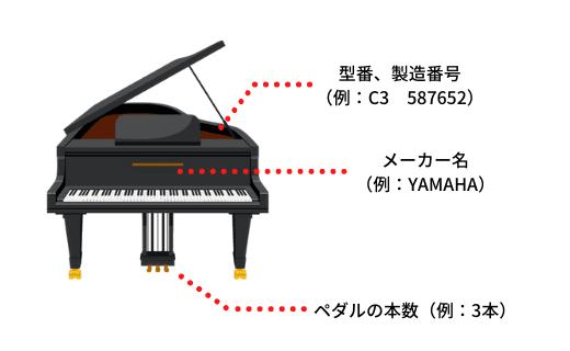 型番、製造番号の調べ方 グランドピアノ